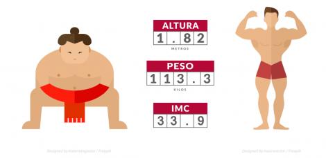 masa muscular y masa grasa